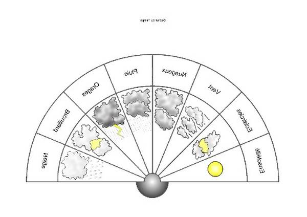 livre radiesthésie pdf