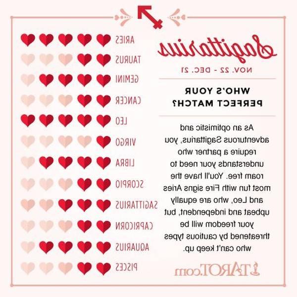 horoscope balance 2019 amour