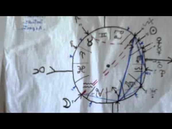 astrologie renaissance
