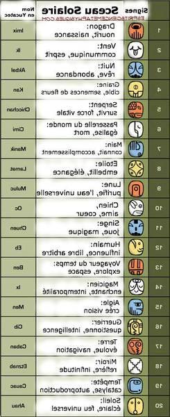 astrologie de la semaine