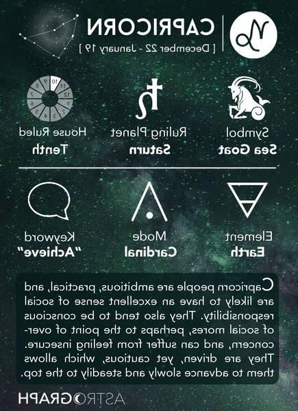 astrologie 14 fevrier
