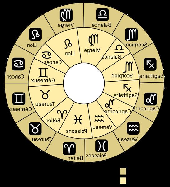 astrologie avril