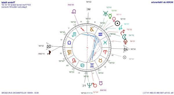 astrologie yod