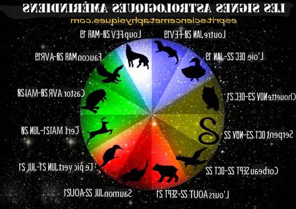 astrologie du jour vierge
