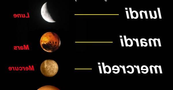 astrologie initiatique et pratique les planètes les signes et les maisons