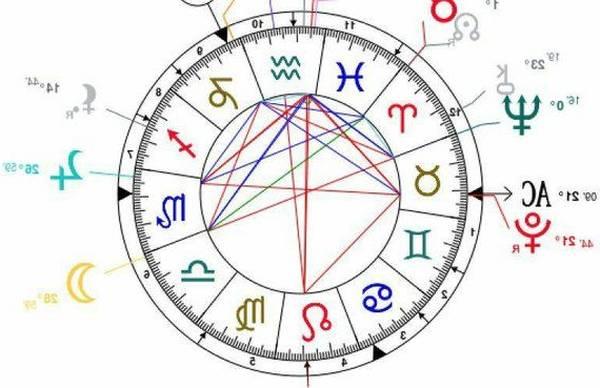 astrologie amérindienne faucon