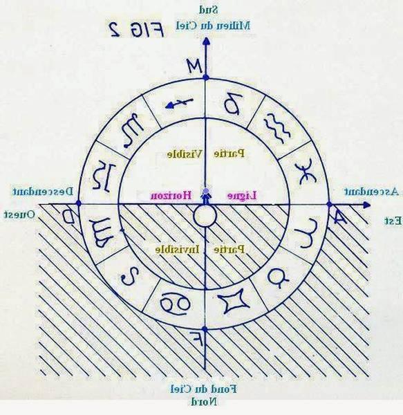 astrologie du jour vierge homme