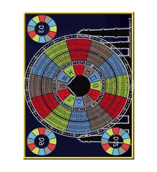 astrologie ascendant cancer