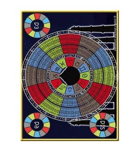 meilleur astrologie horoscope
