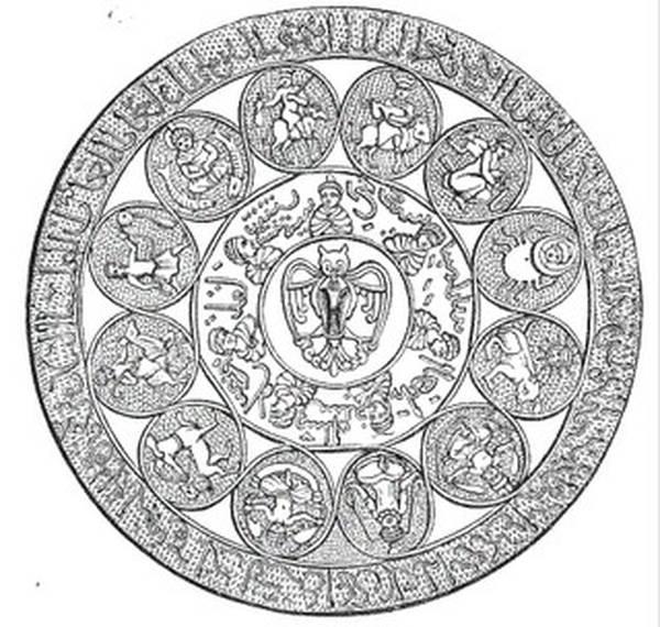 astrologie hindou 2019