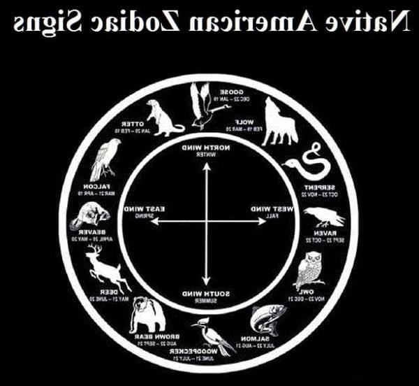 astrologie egyptienne sekhmet