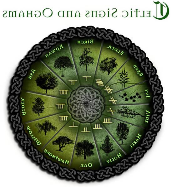 chiron astrologie 2018