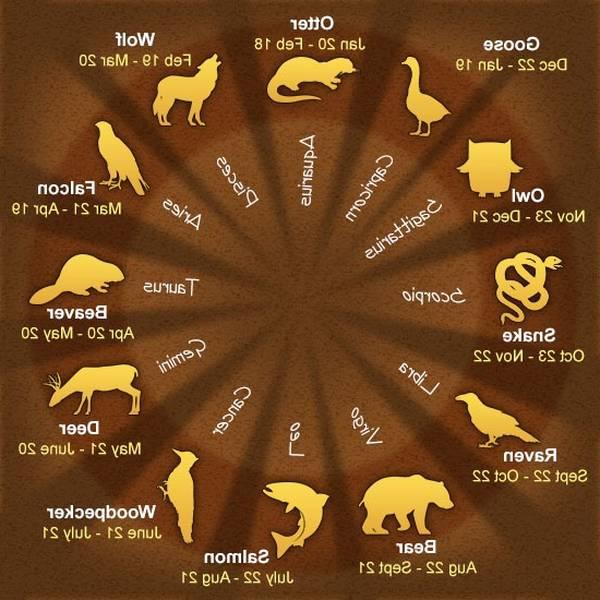 astrologie juillet 2019 taureau