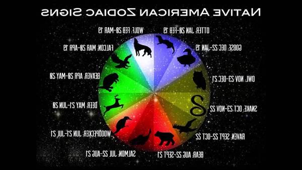 astrologie orange