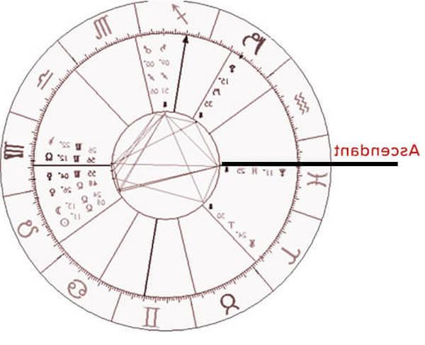 astrologie compatibilité verseau poisson