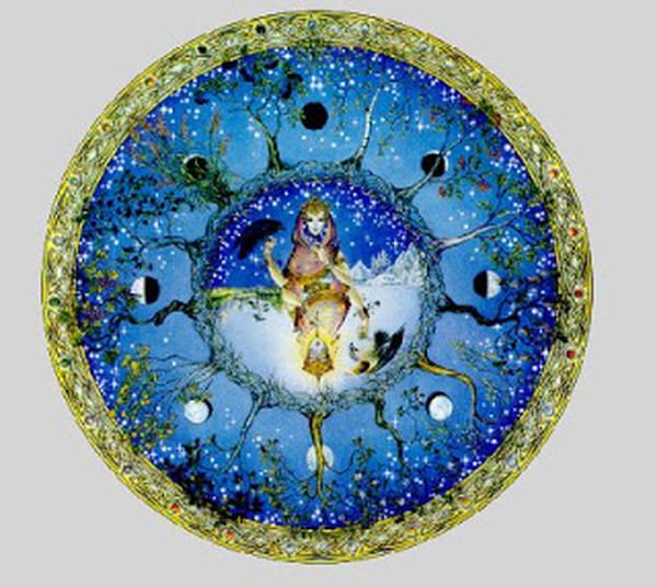astrologie decembre 2017