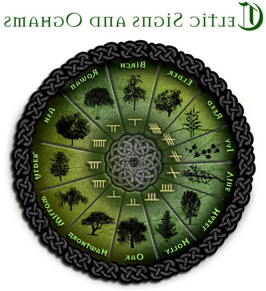 astrologie babylonienne