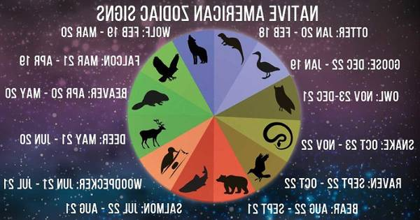 astrologie décan