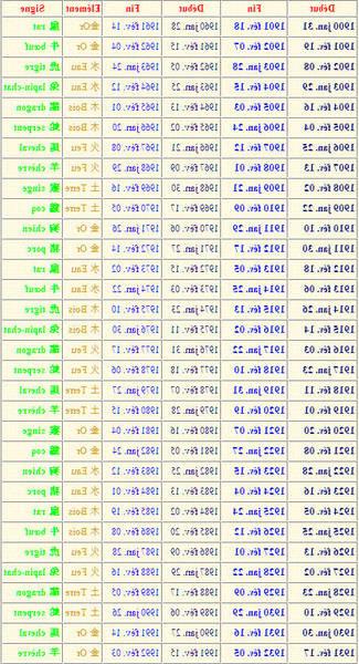 astrologie balance 2020