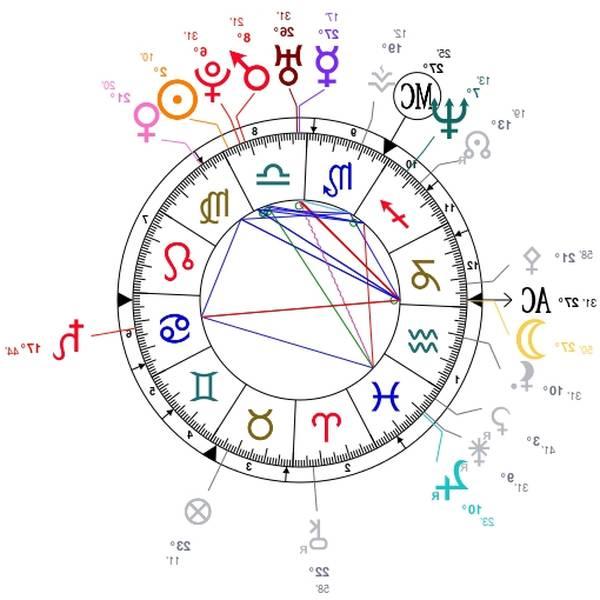 astrologie lion ascendant cancer