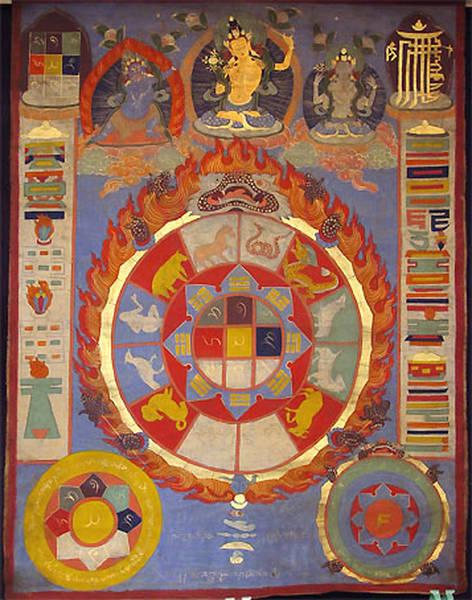 astrologie ascendant comment savoir